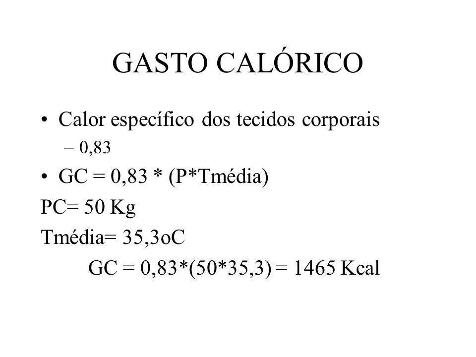 GASTO CALÓRICO Calor específico dos tecidos corporais