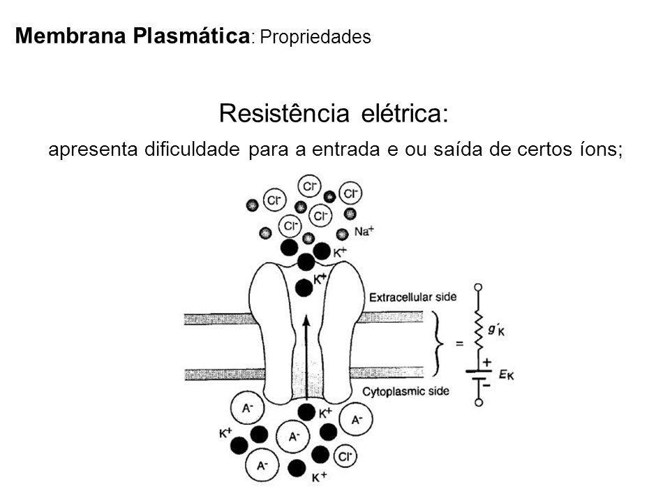 Resistência elétrica: