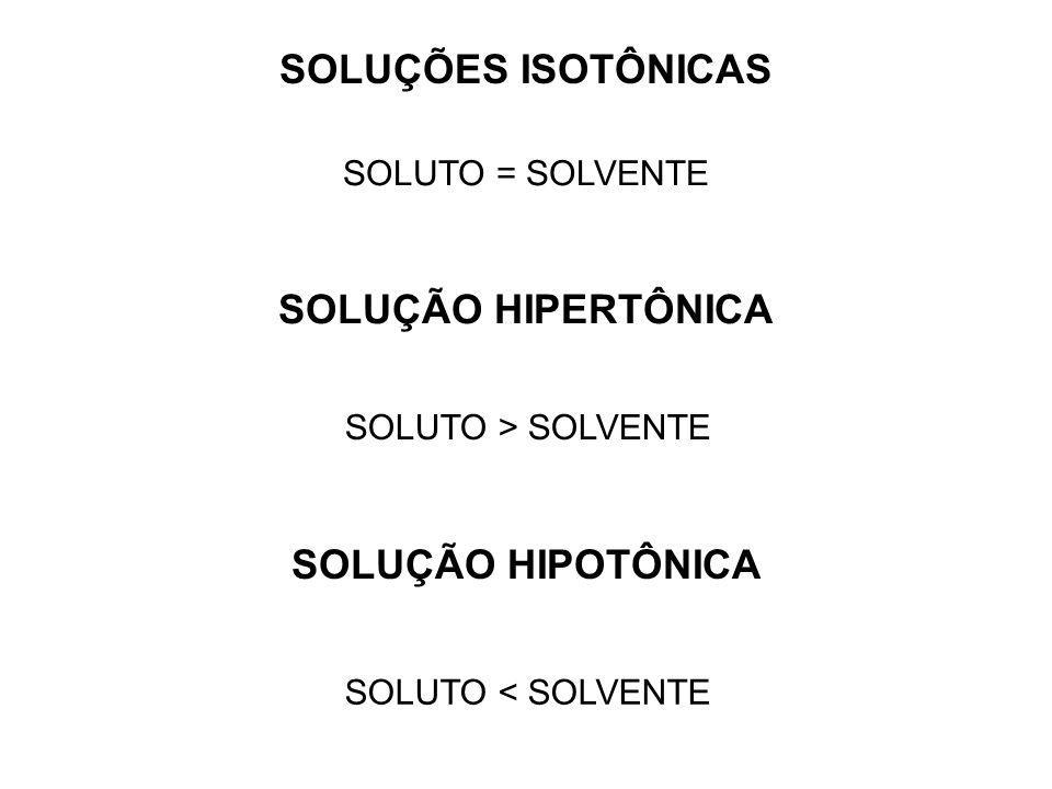 SOLUÇÕES ISOTÔNICAS SOLUÇÃO HIPERTÔNICA SOLUÇÃO HIPOTÔNICA