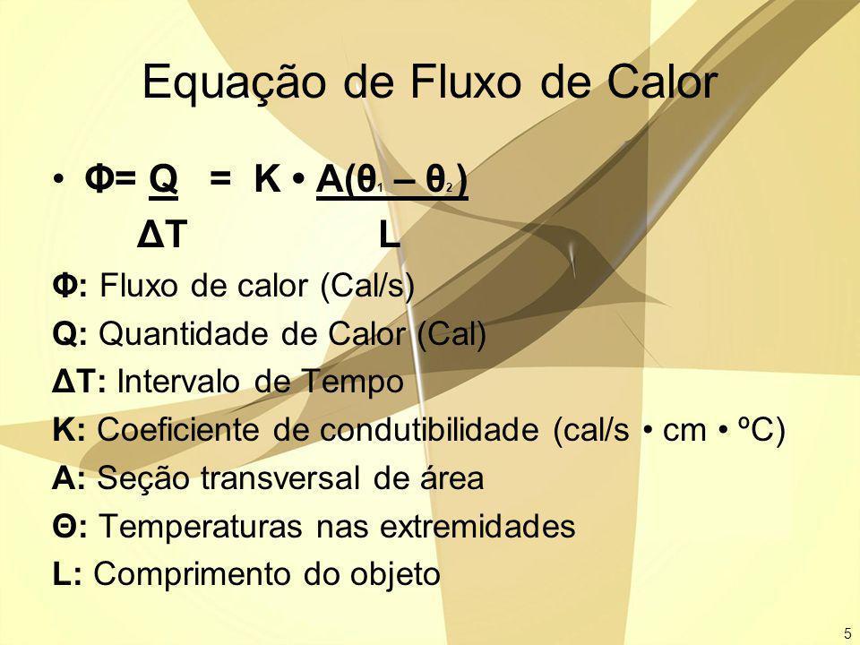 Equação de Fluxo de Calor