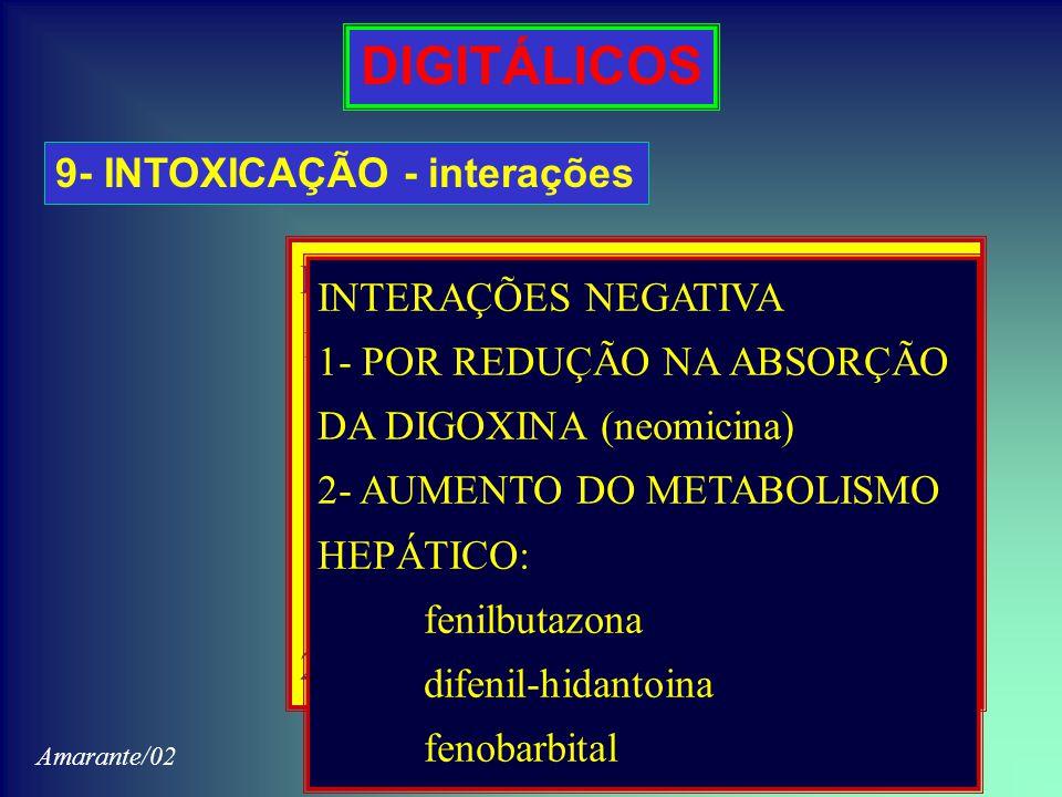DIGITÁLICOS 9- INTOXICAÇÃO - interações INTERAÇÕES POSITIVAS