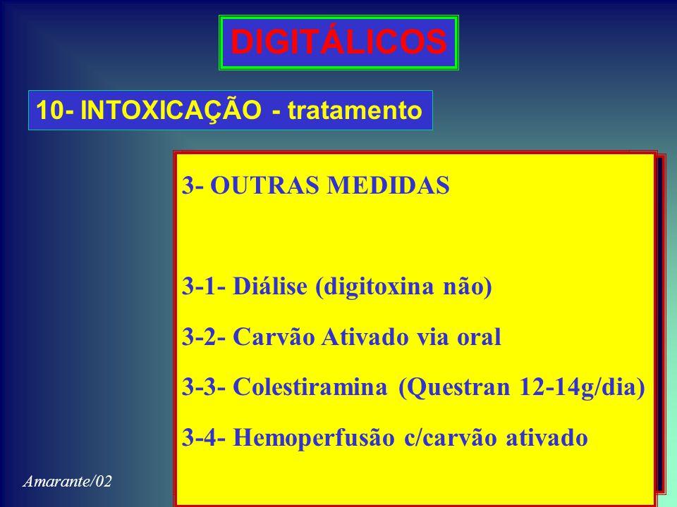 DIGITÁLICOS 2-2- Propranolol 5-10mg EV (tt)