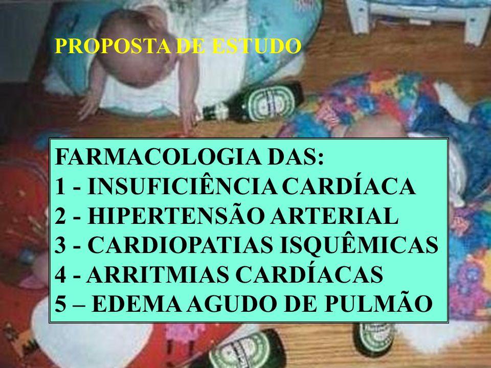 1 - INSUFICIÊNCIA CARDÍACA 2 - HIPERTENSÃO ARTERIAL