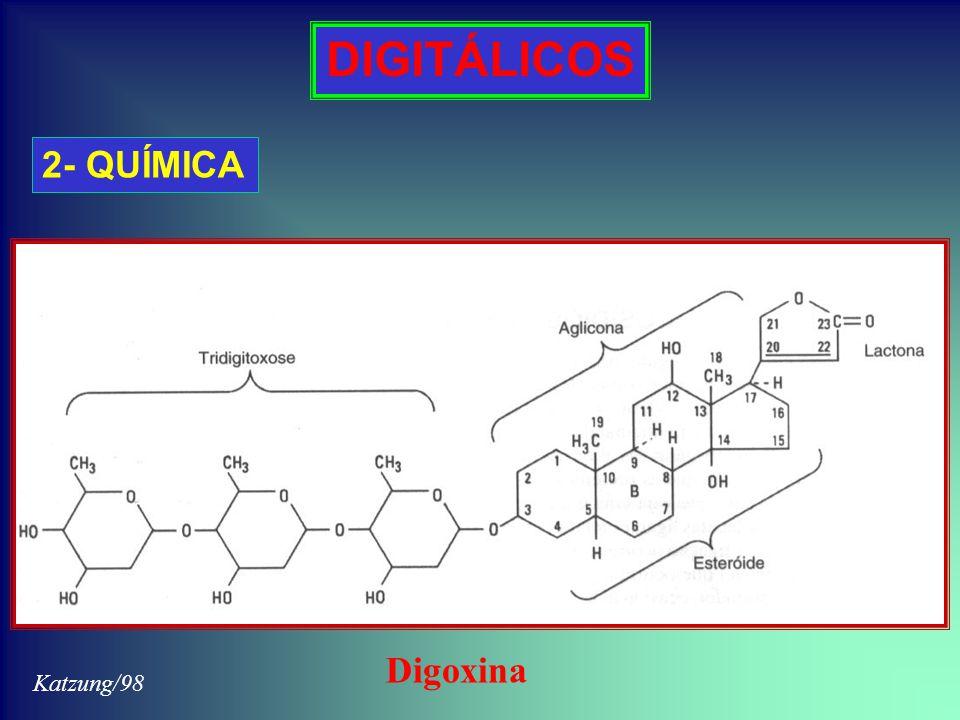 DIGITÁLICOS 2- QUÍMICA Digoxina Katzung/98