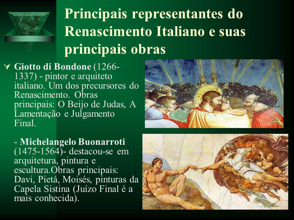 Principais representantes do Renascimento Italiano e suas principais obras