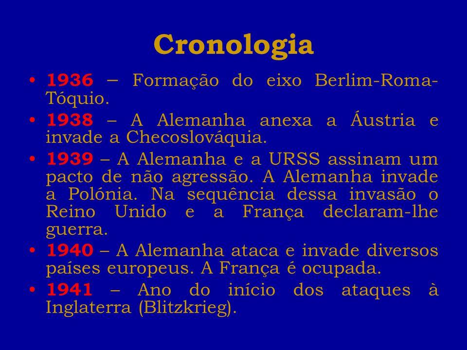 Cronologia 1936 – Formação do eixo Berlim-Roma-Tóquio.