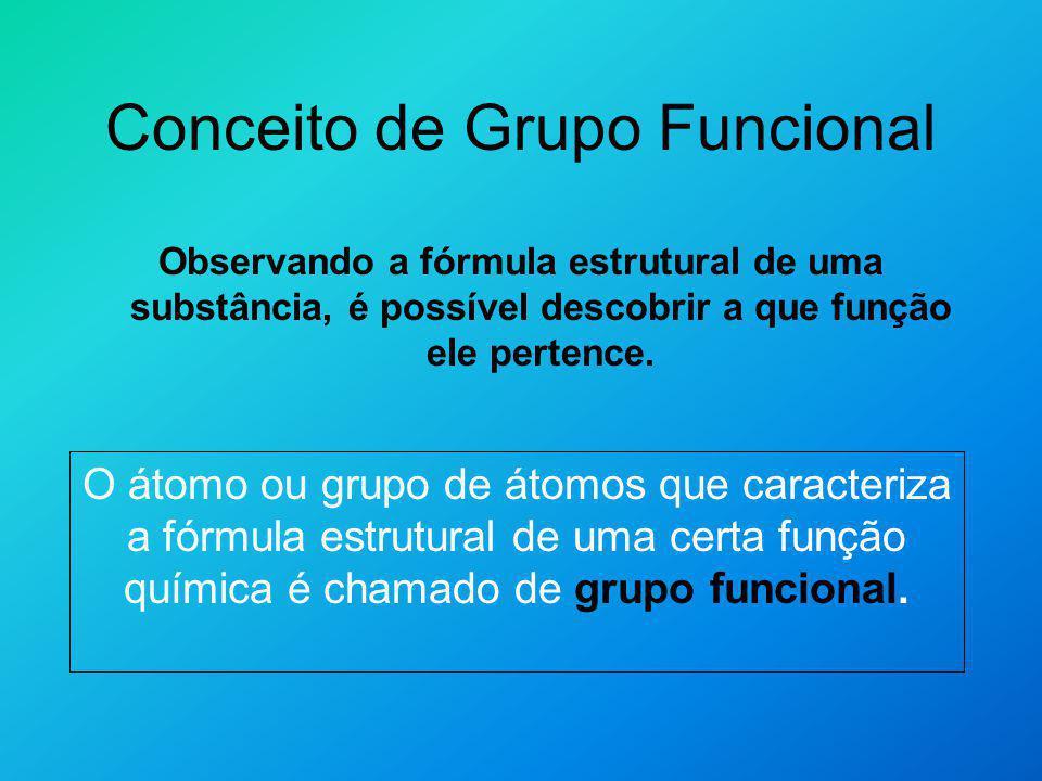Conceito de Grupo Funcional