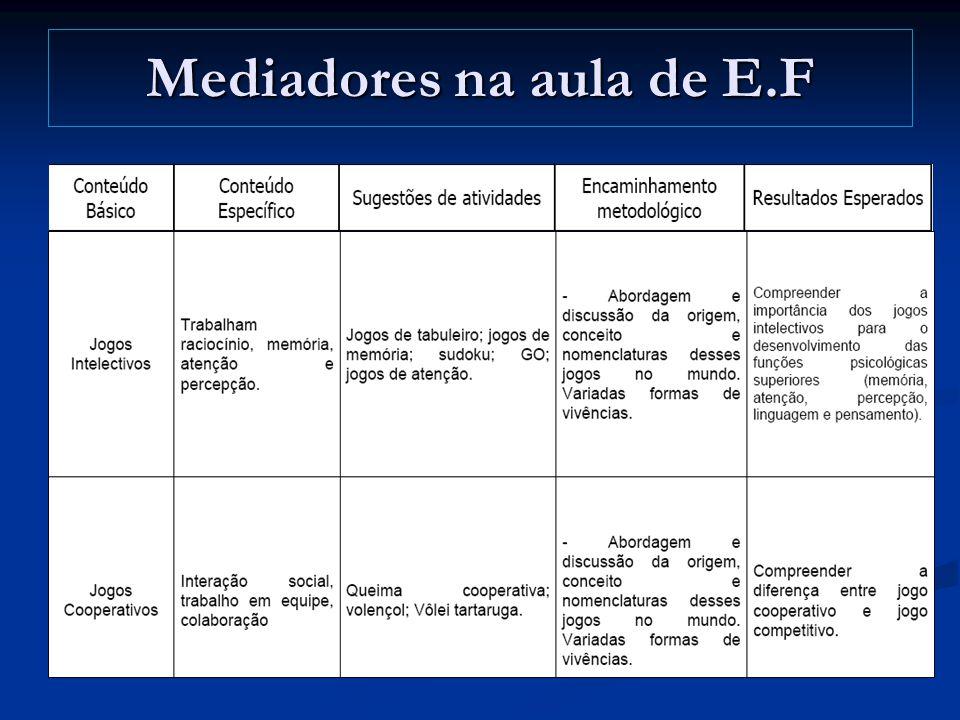 Mediadores na aula de E.F