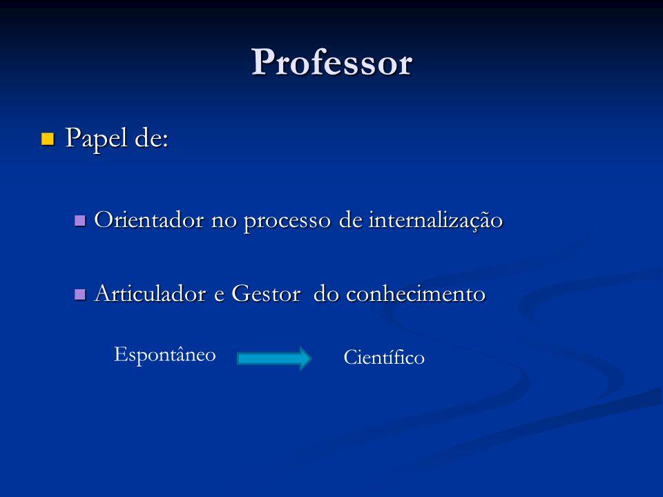 Professor Papel de: Orientador no processo de internalização