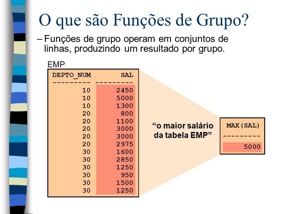 O que são Funções de Grupo