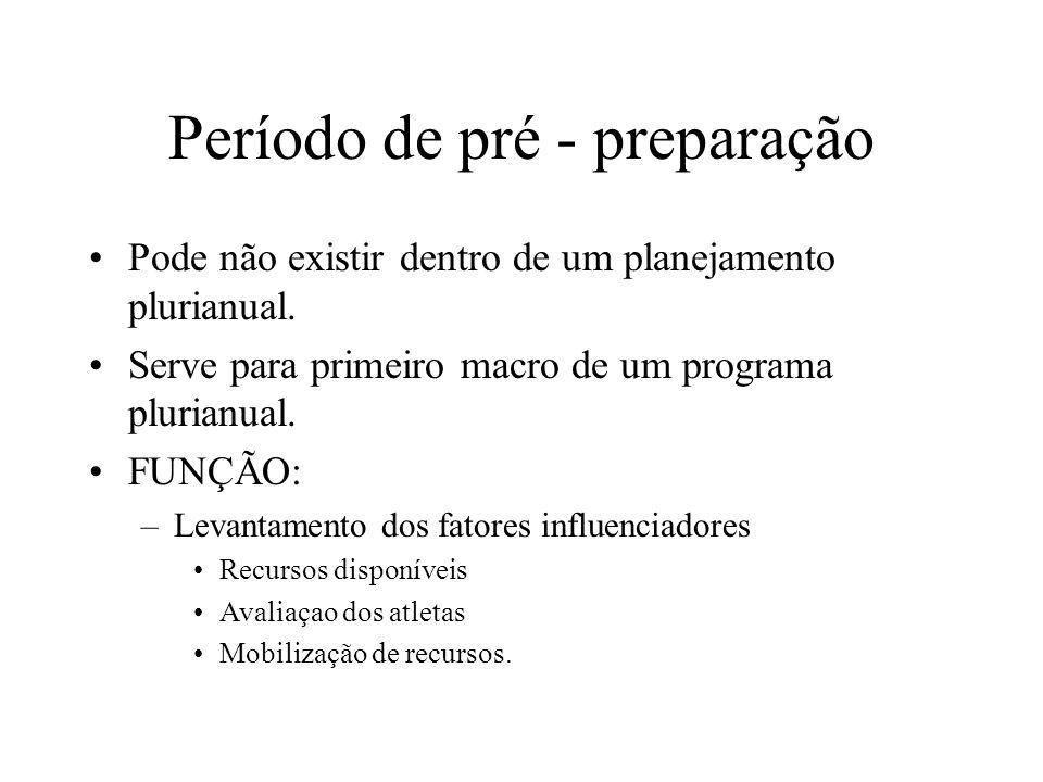 Período de pré - preparação