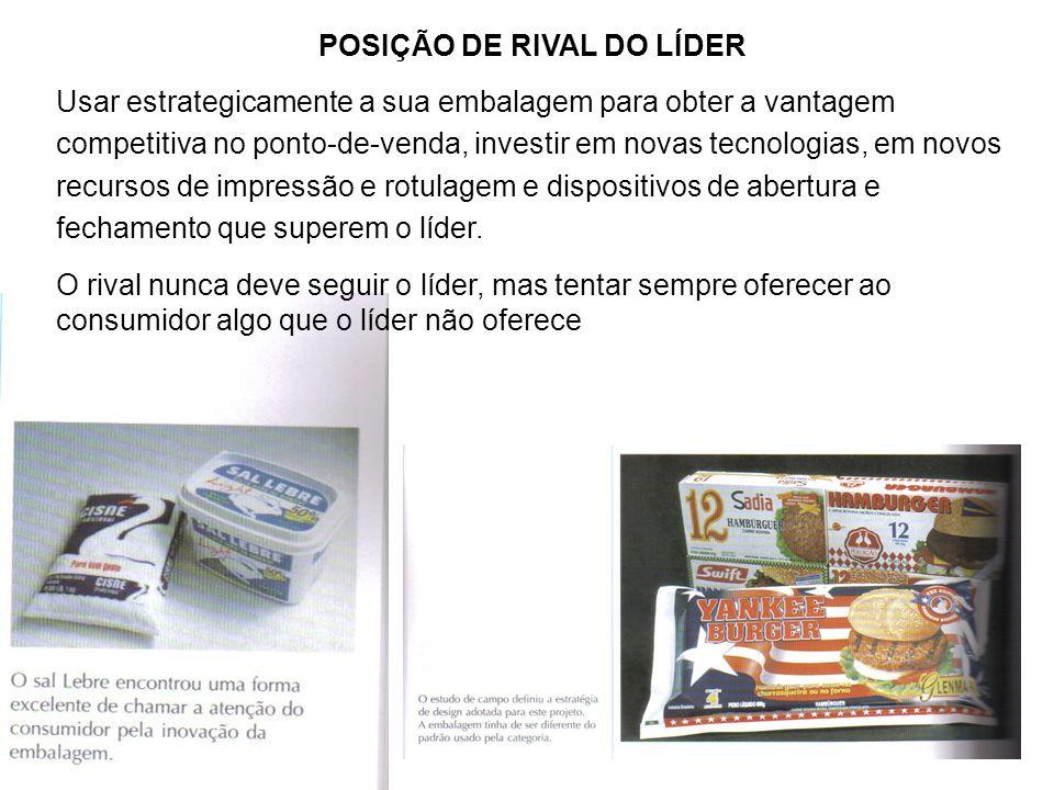 POSIÇÃO DE RIVAL DO LÍDER