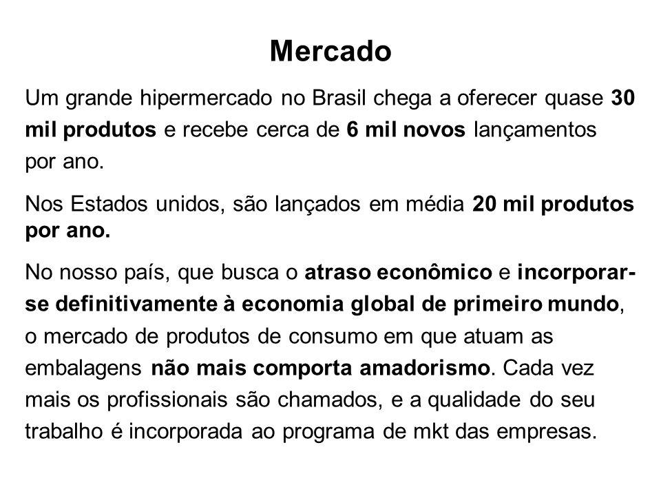 Mercado Um grande hipermercado no Brasil chega a oferecer quase 30 mil produtos e recebe cerca de 6 mil novos lançamentos por ano.