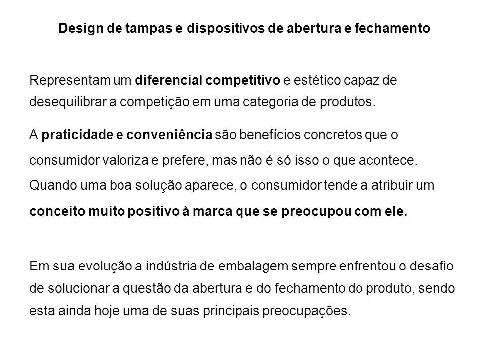 Design de tampas e dispositivos de abertura e fechamento