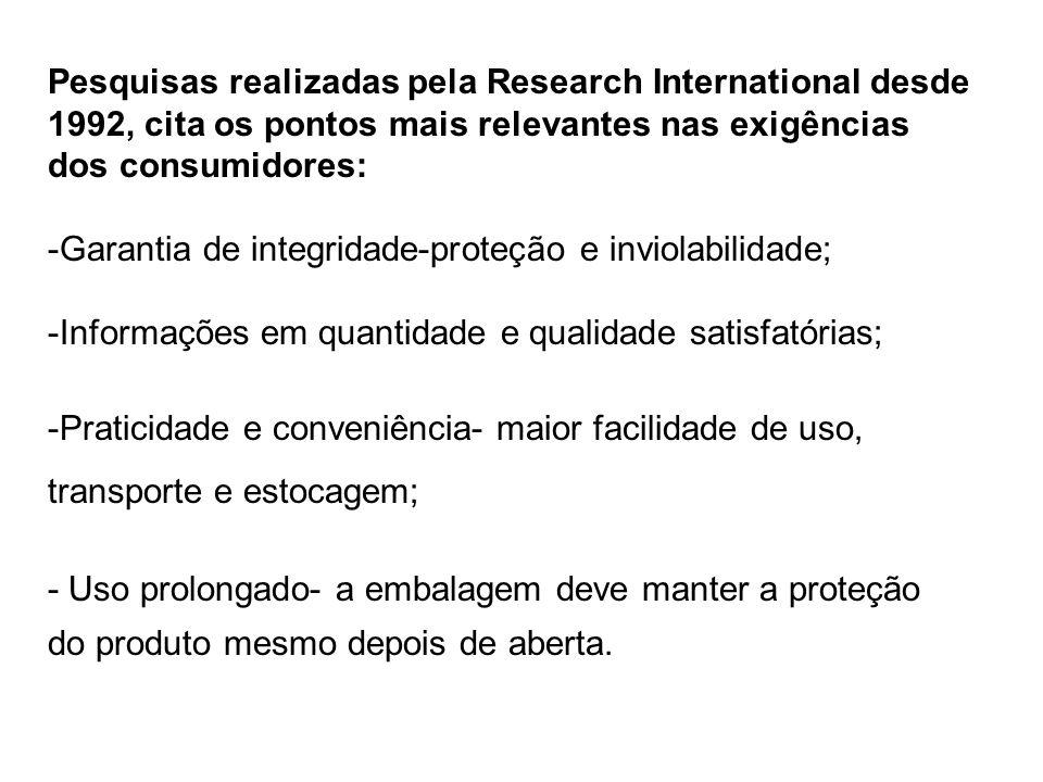 Pesquisas realizadas pela Research International desde 1992, cita os pontos mais relevantes nas exigências dos consumidores: