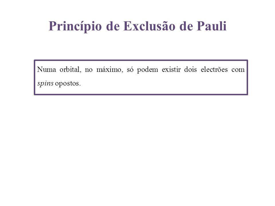 Princípio de Exclusão de Pauli