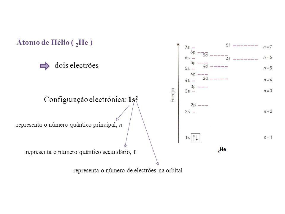 Configuração electrónica: 1s2