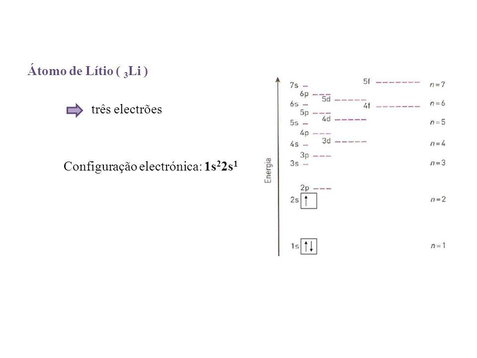 Átomo de Lítio ( 3Li ) três electrões Configuração electrónica: 1s22s1