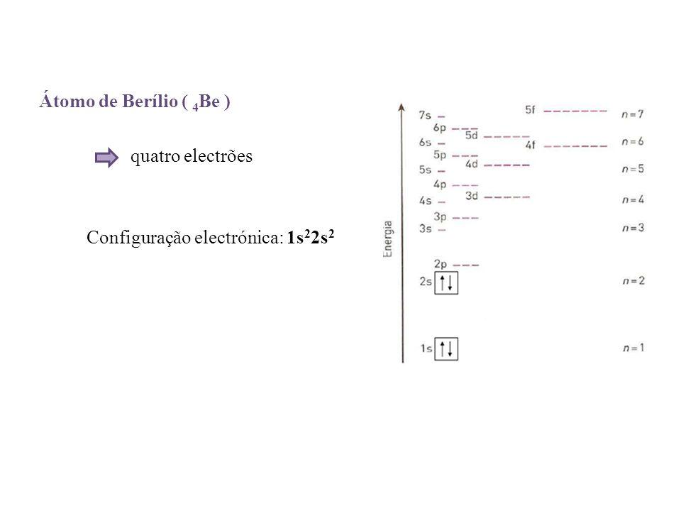 Átomo de Berílio ( 4Be ) quatro electrões Configuração electrónica: 1s22s2