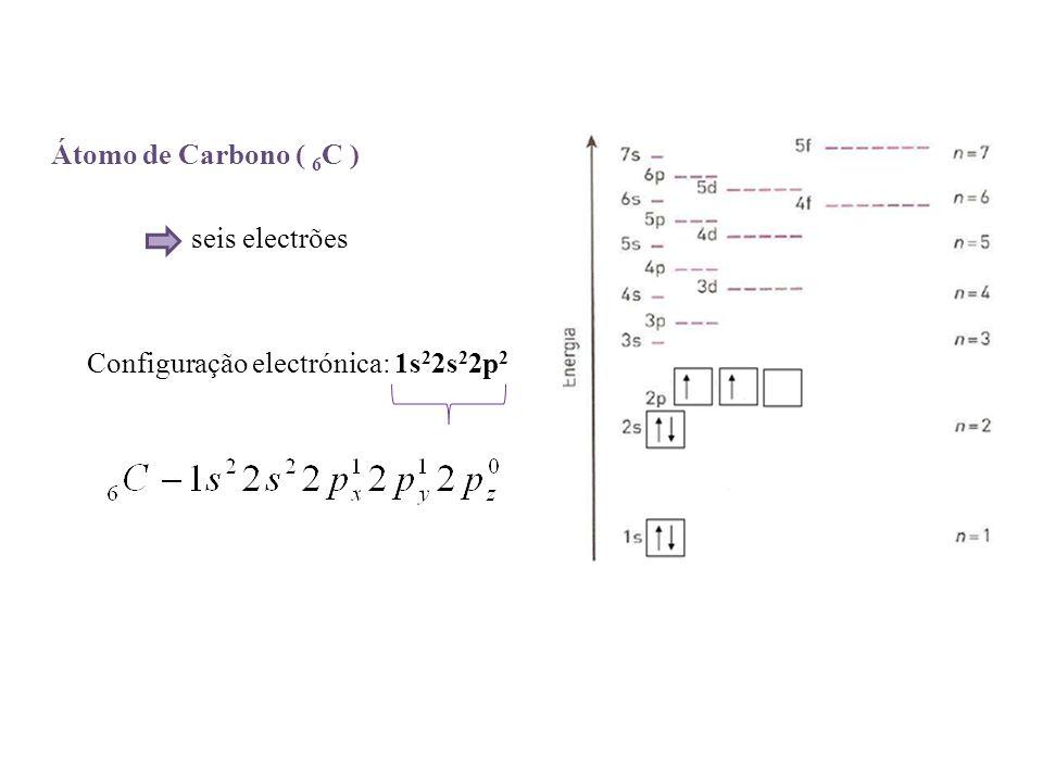 Átomo de Carbono ( 6C ) seis electrões Configuração electrónica: 1s22s22p2