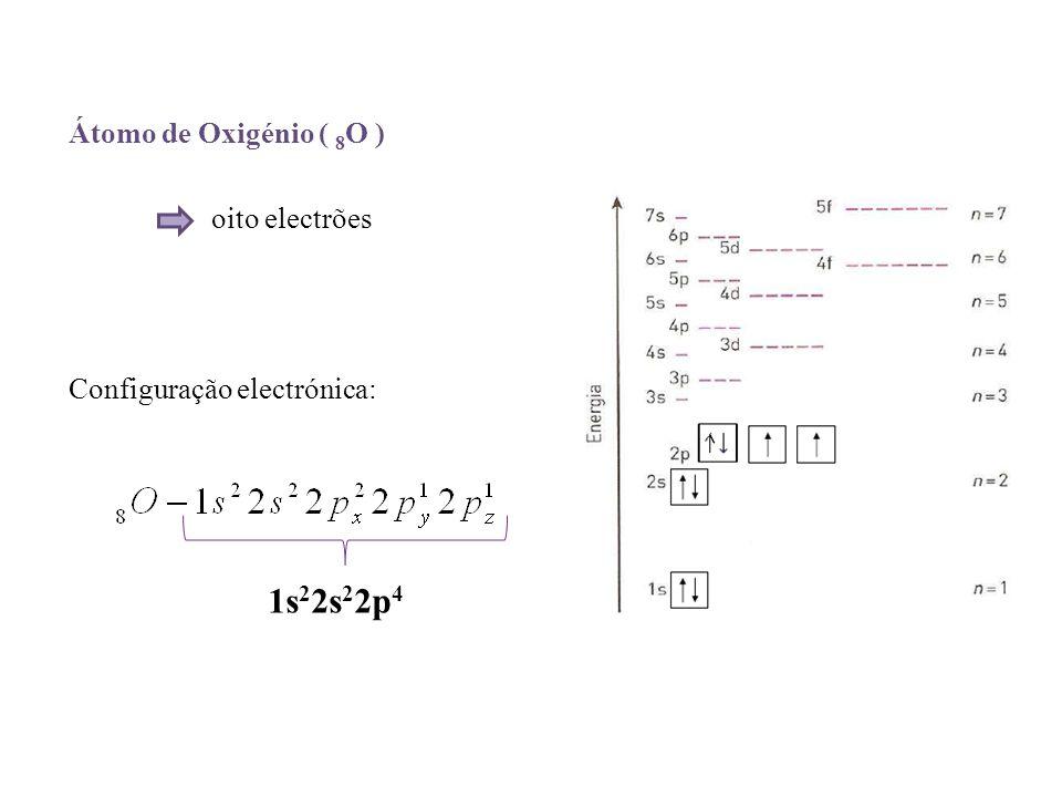 1s22s22p4 Átomo de Oxigénio ( 8O ) oito electrões