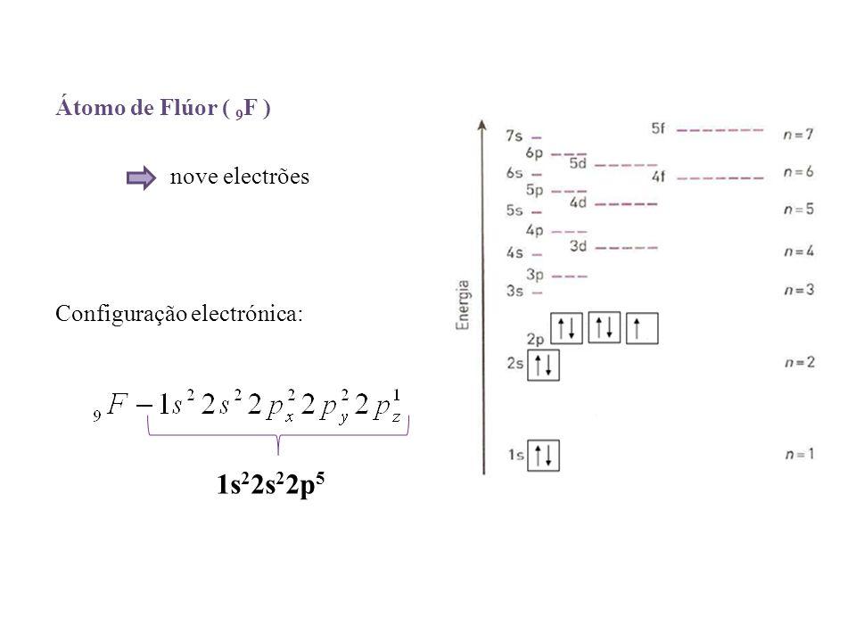 1s22s22p5 Átomo de Flúor ( 9F ) nove electrões