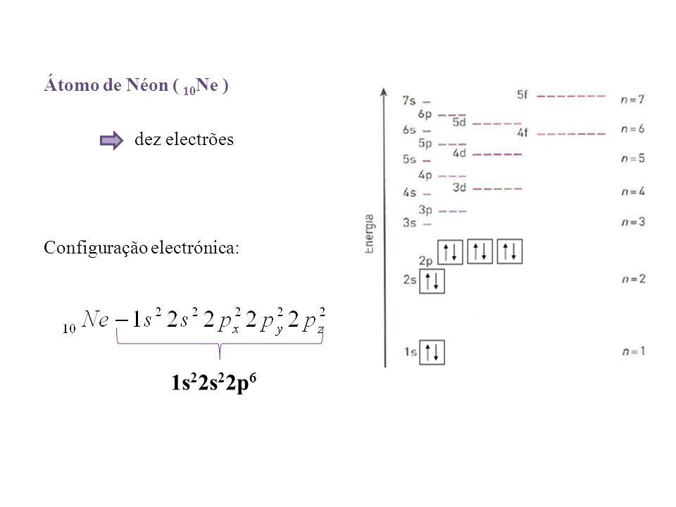 1s22s22p6 Átomo de Néon ( 10Ne ) dez electrões