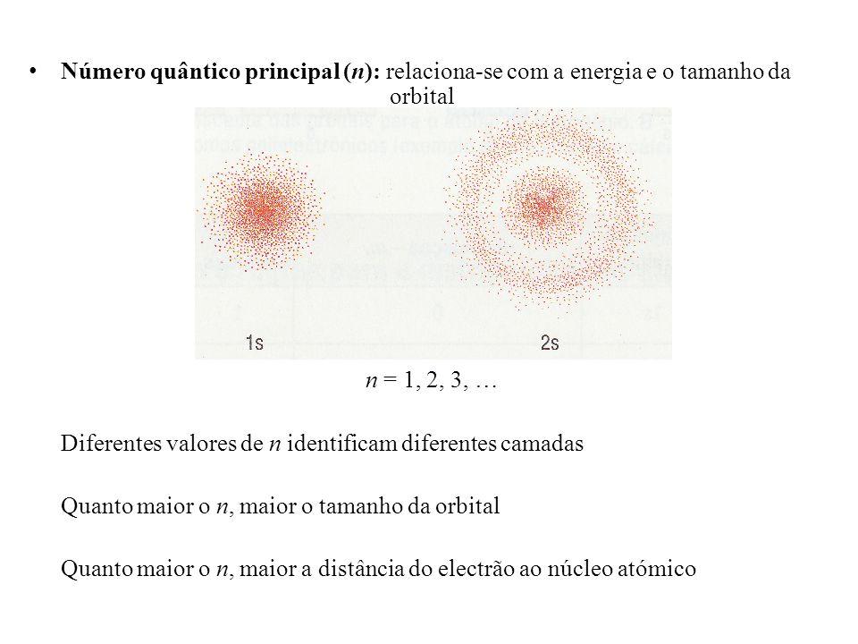 Número quântico principal (n): relaciona-se com a energia e o tamanho da orbital