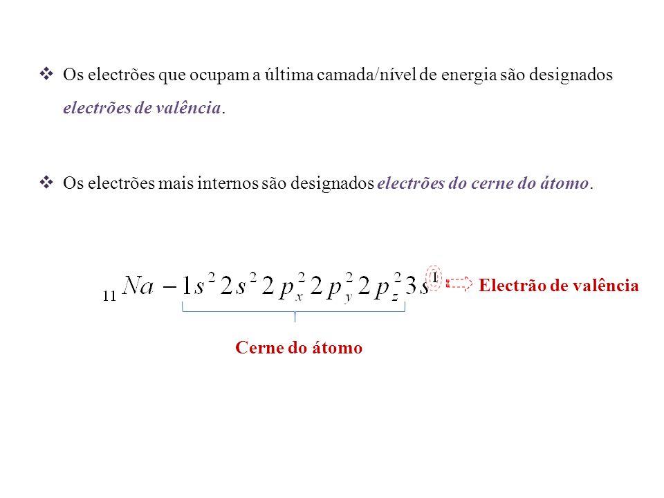 Os electrões que ocupam a última camada/nível de energia são designados electrões de valência.