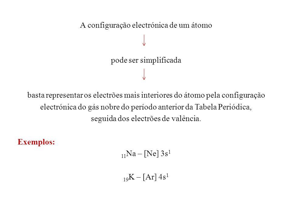 A configuração electrónica de um átomo pode ser simplificada basta representar os electrões mais interiores do átomo pela configuração electrónica do gás nobre do período anterior da Tabela Periódica, seguida dos electrões de valência.