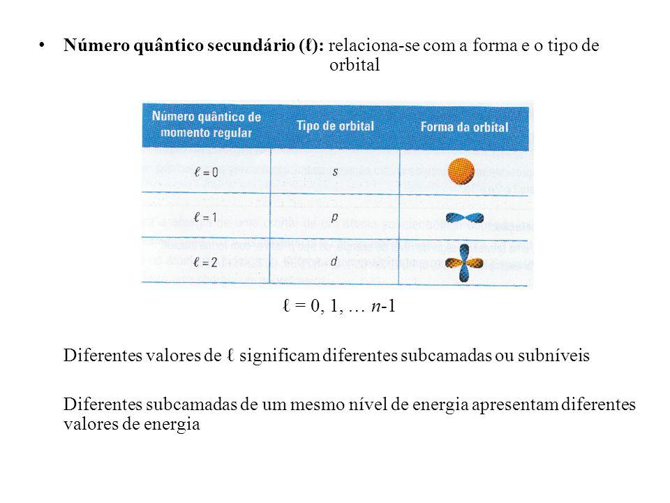 Número quântico secundário (ℓ): relaciona-se com a forma e o tipo de