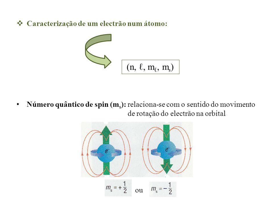 (n, ℓ, mℓ, ms) Caracterização de um electrão num átomo: