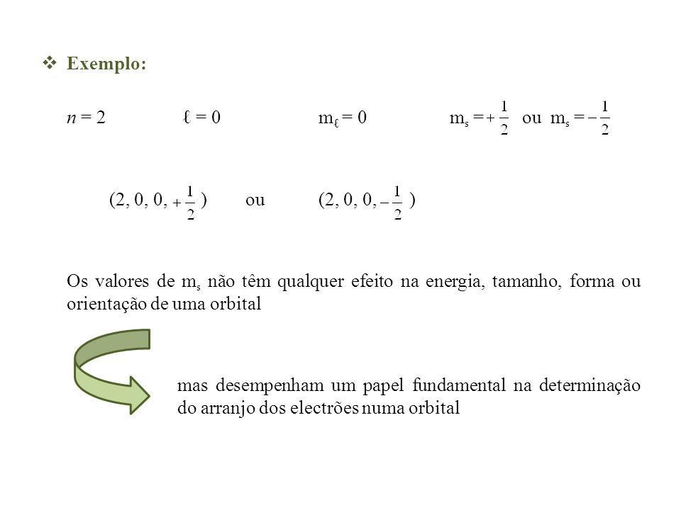 Exemplo: n = 2 ℓ = 0 mℓ = 0 ms = ou ms = (2, 0, 0, ) ou (2, 0, 0, )