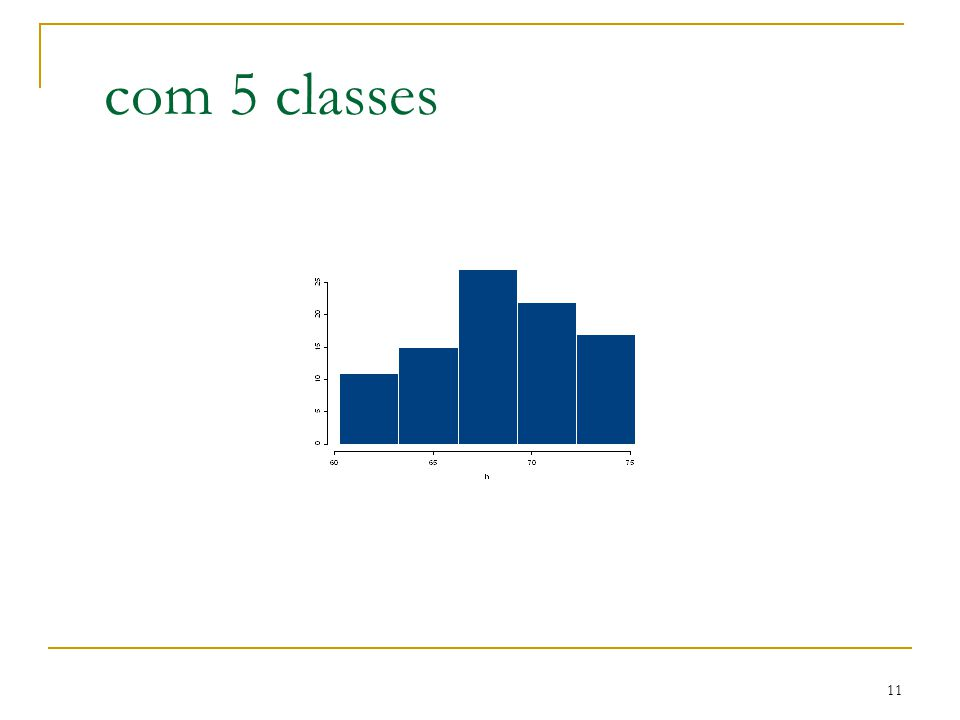 com 5 classes