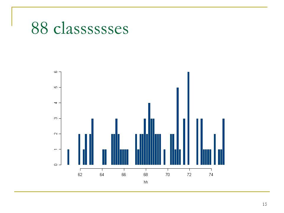 88 classsssses