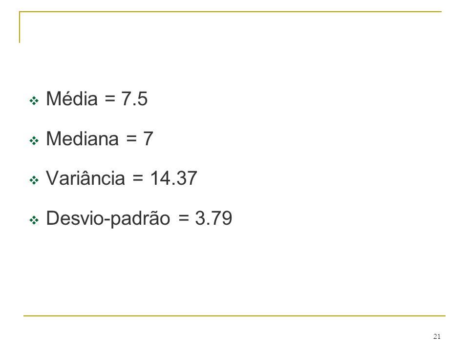 Média = 7.5 Mediana = 7 Variância = 14.37 Desvio-padrão = 3.79