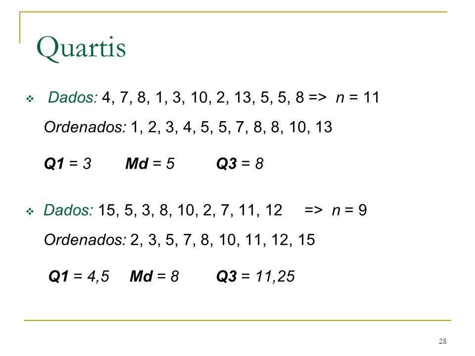 Quartis Dados: 4, 7, 8, 1, 3, 10, 2, 13, 5, 5, 8 => n = 11