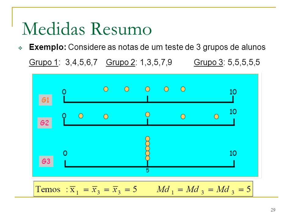 Medidas Resumo Exemplo: Considere as notas de um teste de 3 grupos de alunos.