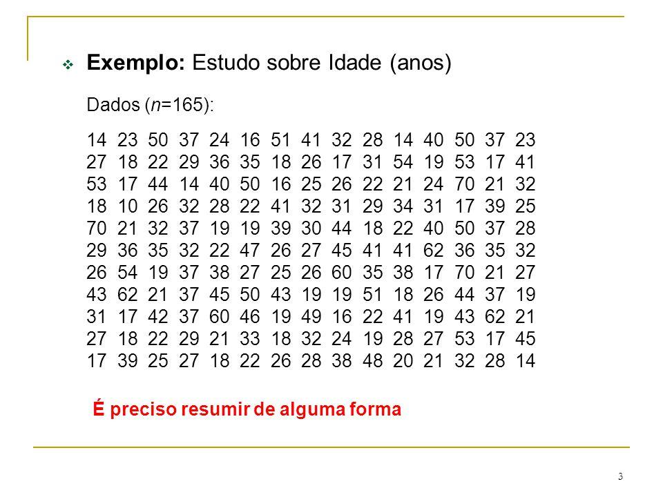 Exemplo: Estudo sobre Idade (anos) Dados (n=165):