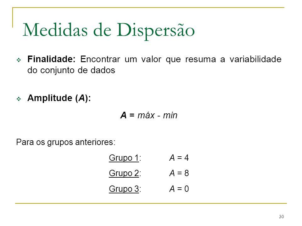 Medidas de Dispersão Finalidade: Encontrar um valor que resuma a variabilidade do conjunto de dados.