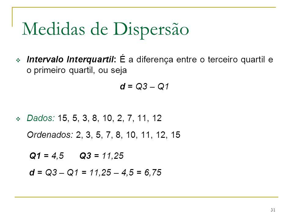 Medidas de Dispersão Intervalo Interquartil: É a diferença entre o terceiro quartil e o primeiro quartil, ou seja.