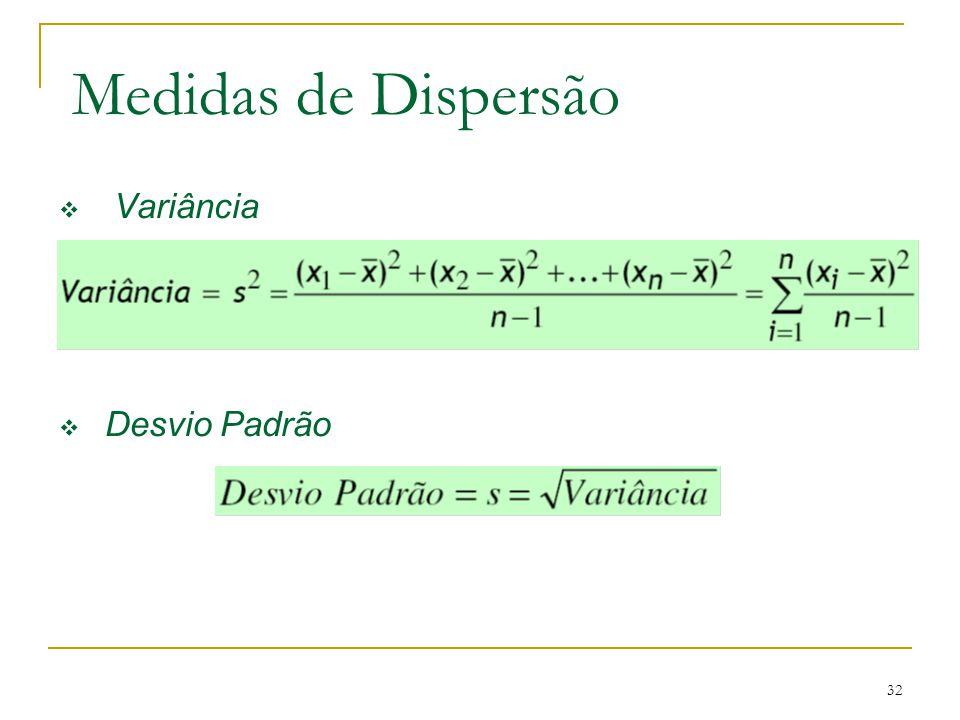 Medidas de Dispersão Variância Desvio Padrão