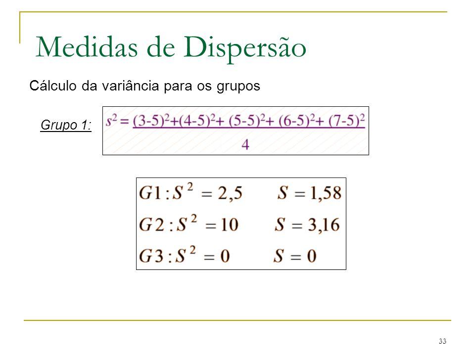 Medidas de Dispersão Cálculo da variância para os grupos Grupo 1:
