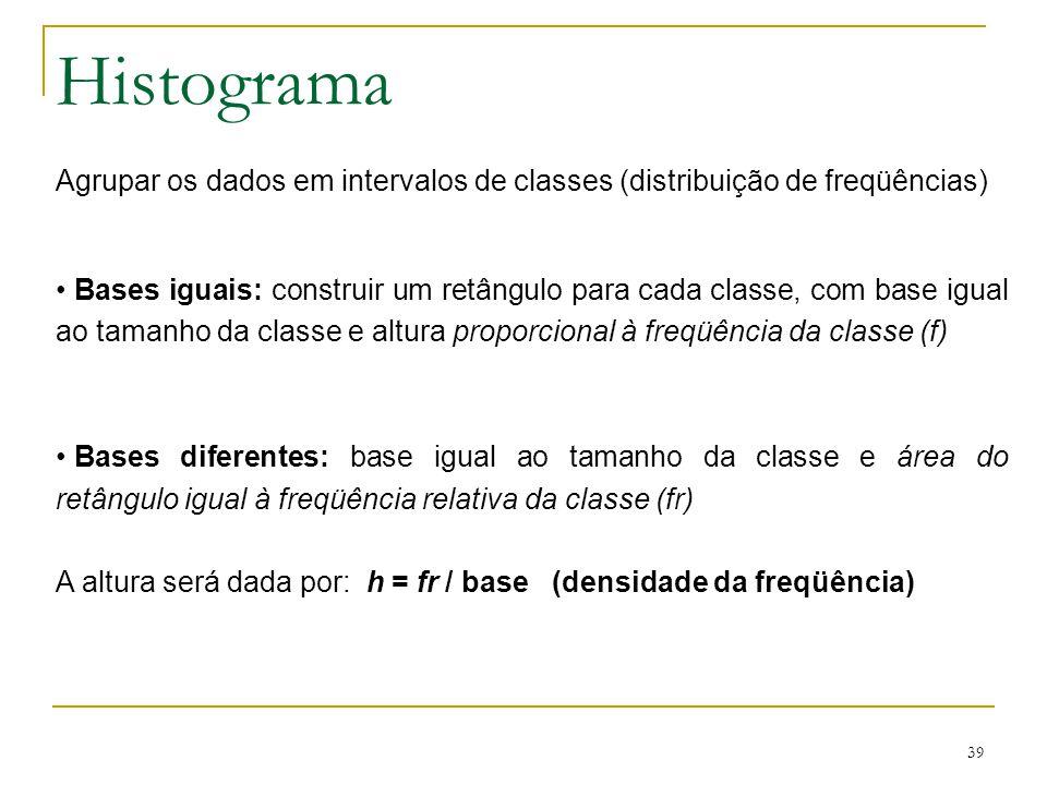 Histograma Agrupar os dados em intervalos de classes (distribuição de freqüências)