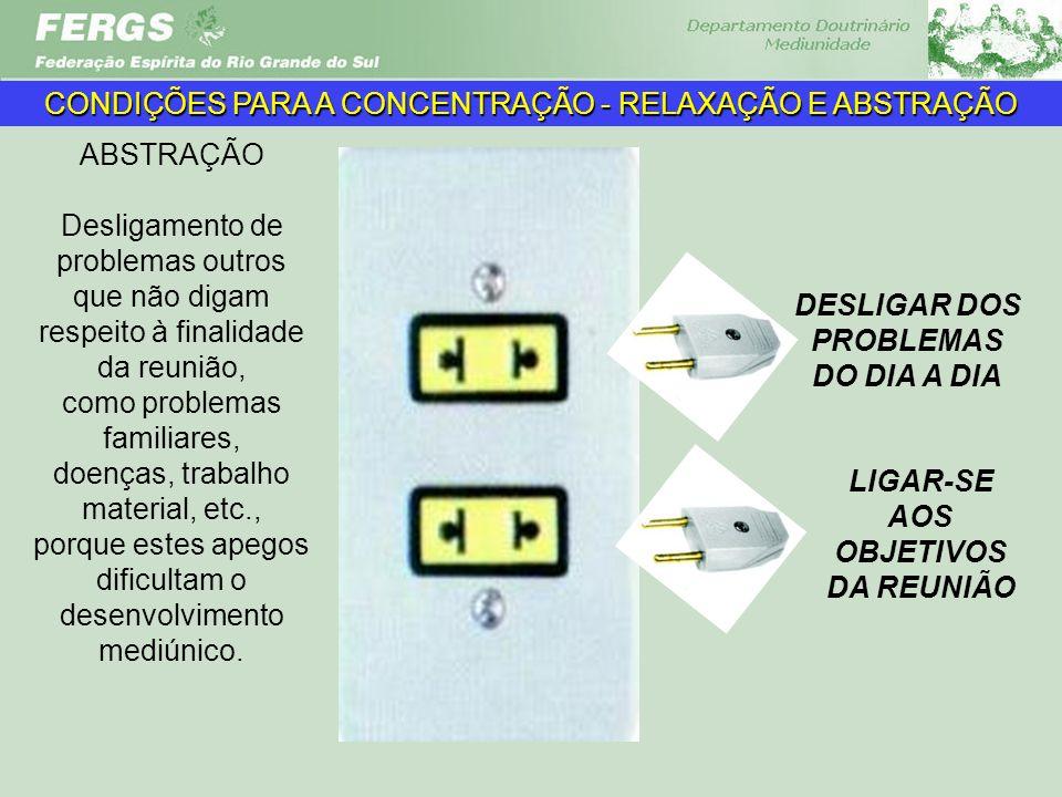DESLIGAR DOS PROBLEMAS DO DIA A DIA LIGAR-SE AOS OBJETIVOS DA REUNIÃO