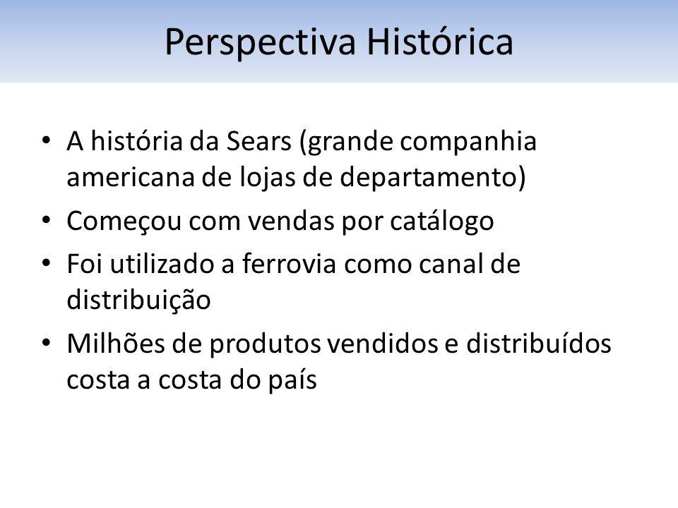 Perspectiva Histórica
