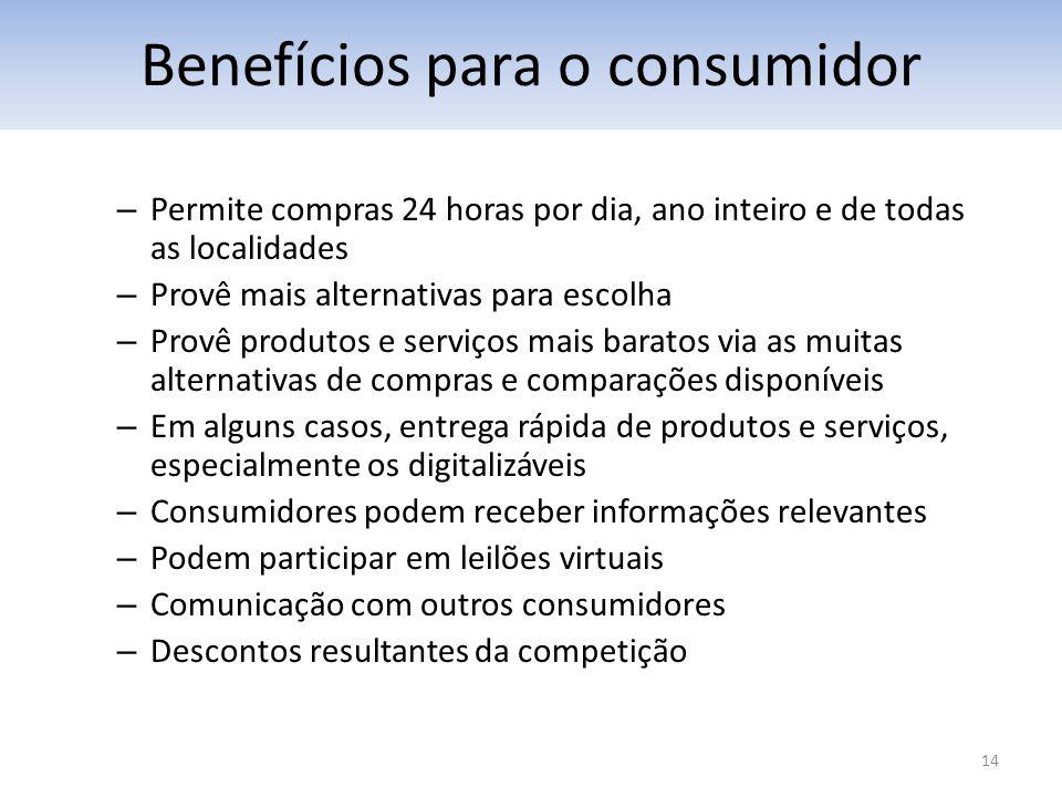 Benefícios para o consumidor