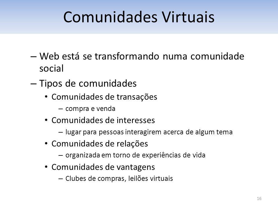 Comunidades Virtuais Web está se transformando numa comunidade social