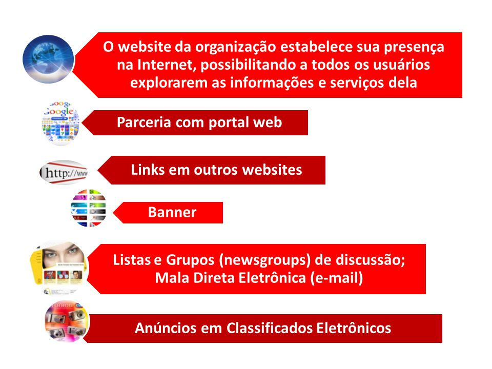 Parceria com portal web Banner Links em outros websites