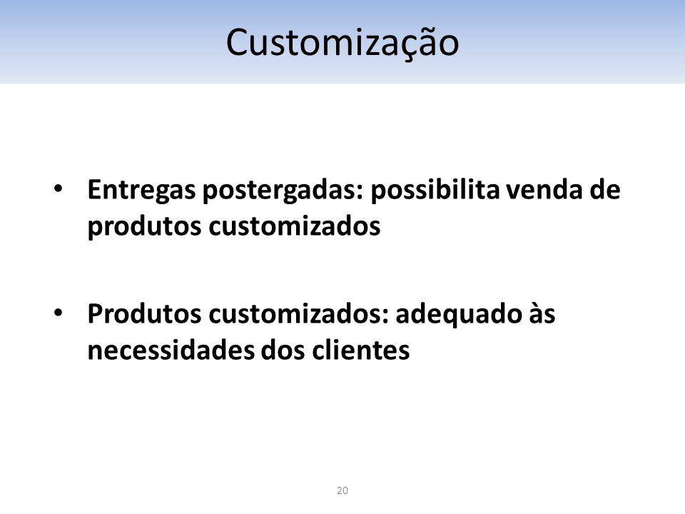 Customização Entregas postergadas: possibilita venda de produtos customizados.